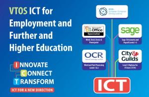 ETB - ICT